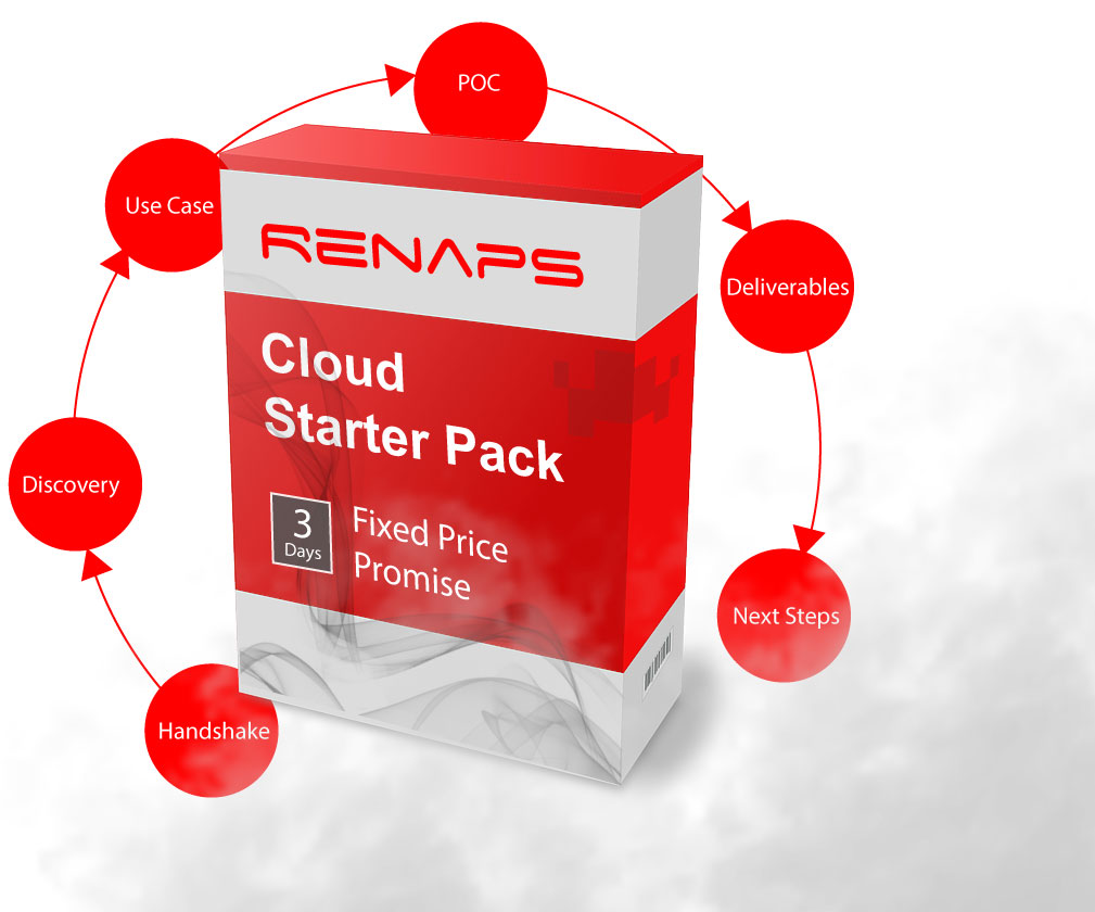 Try the cloud with confidence with RENAPS' Cloud Starter Pack