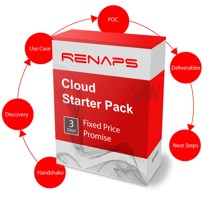 RENAPS' Cloud Starter Pack