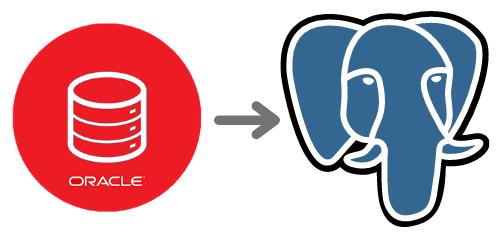 Migrate Oracle Database to PostgreSQL with ORMIT™-CORTEX